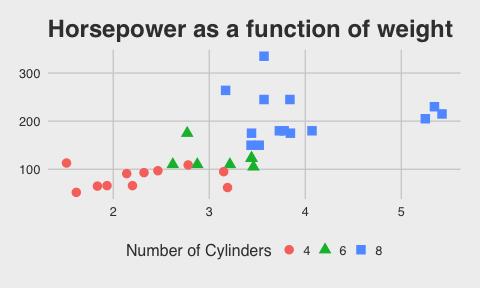 ggplot overview