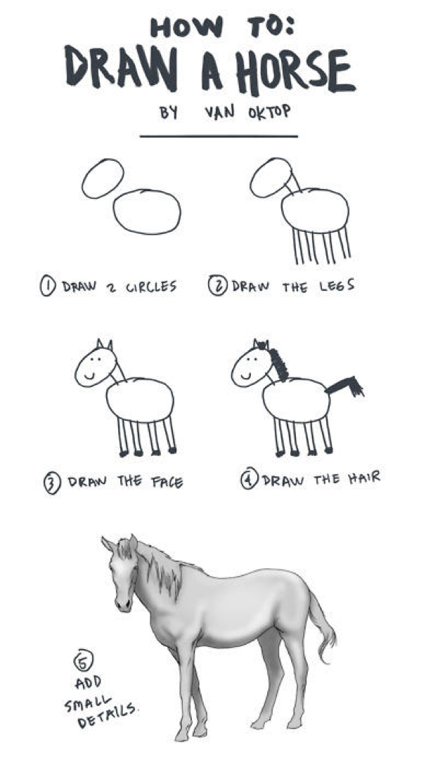 How To Draw A Horse (non-reproducibly)